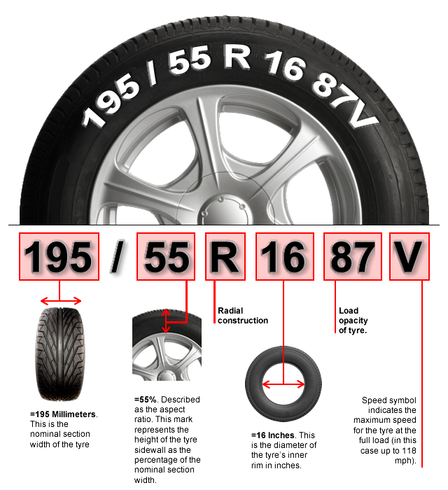 How To Read Tire Size >> How To Read Tire Size Car Release And Reviews 2018 2019